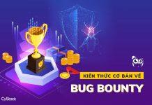 WhiteHub- Bug Bounty là gì
