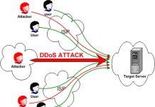 Những hiểu biết về tấn công DDOS