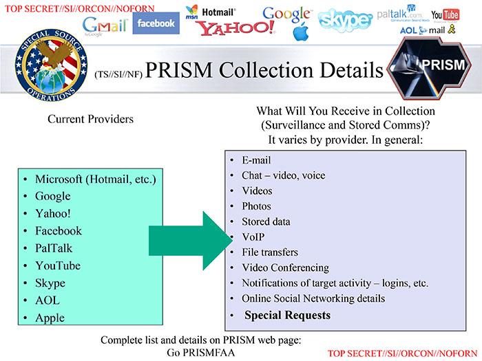 Tìm hiểu về PRISM, hệ thống BigData của NSA