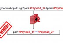Khai thác lỗi HTTP Parameter Pollution là việc thêm vào những tham số thông qua các phương thức GET và POST. Về cơ bản hacker sẽ gửi những tham số giống nhau nhiều lần. Điều này sẽ dân tới hành động của server hoặc là kết hợp những tham số giống nhau làm một, hoặc loại bỏ một trong hai tham số đó.