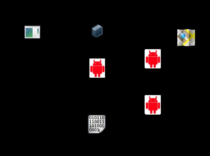 Công cụ theo dõi của windows được tích hợp với mã độc trong android