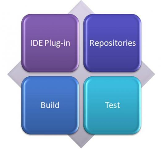 Cơ bản về Cloud computing basic và mô hình Platform as a Services(PaaS)