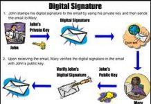 Những điều cần biết về chữ ký số