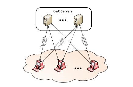 CCServer