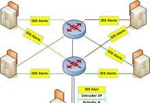 Giải pháp an ninh mạng - IDS