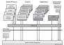 Tổng quan kiến thức về lập trình hệ thống