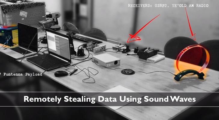 Ăng-ten có thể sử dụng sóng âm từ xa để đánh cắp dữ liệu từ các thiết bị