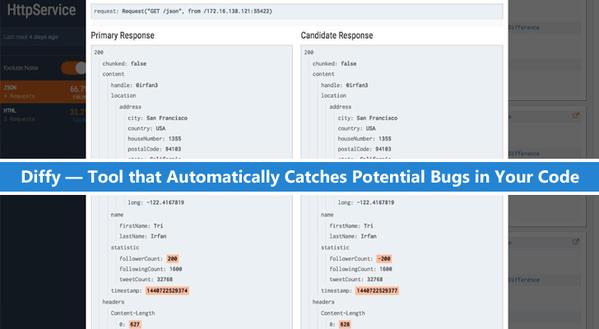 Nguồn mở 'Diffy' của Twitter tự động tìm các lỗi trong mã