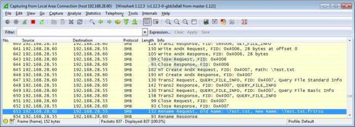 Mã độc ransomware mã hóa dữ liệu