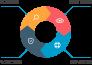 CyStack Security ra mắt nền tảng Bảo mật toàn diện dành cho website