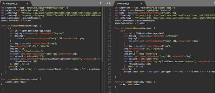 2000 website bị nhiễm mã độc có khả năng đánh cắp tài khoản người dùng