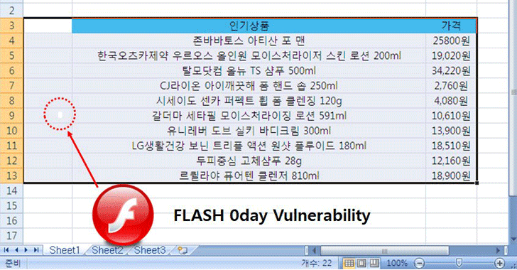 Phát hiện lỗ hổng ZeroDay trong Adobe Flash Player bị tin tặc khai thác