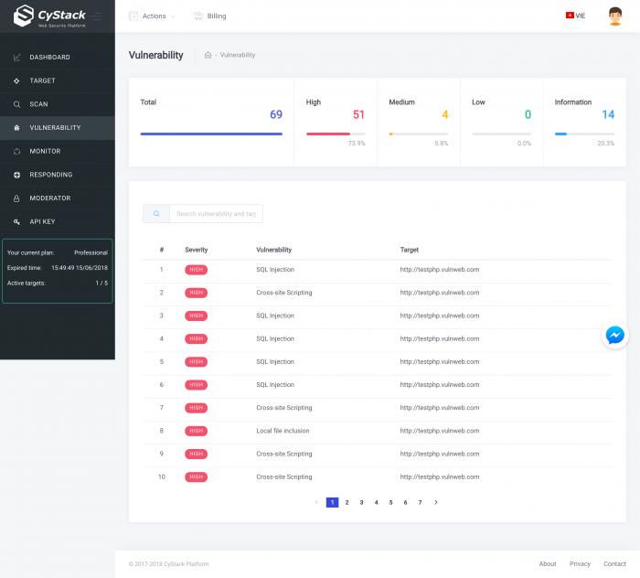 CyStack Scanning: Tự động dò quét và phát hiện lỗ hổng bảo mật