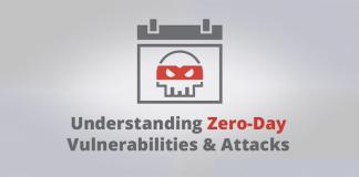 Những điều cần biết về lỗ hổng và cuộc tấn công Zero-Day