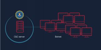 FBI nắm được quyền điều khiển của mạng botnet khổng lồ