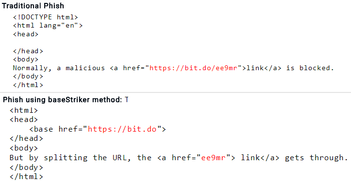 Hacker sử dụng baseStriker để vượt qua liên kết an toàn của Office 365