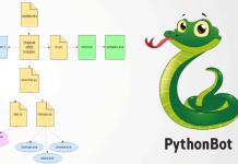 PythonBot-pbot-adware-cystack- phần mở rộng độc hại
