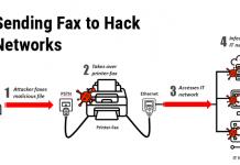securitydaily Tin tặc có thể tấn công hệ thống mạng thông qua số máy fax