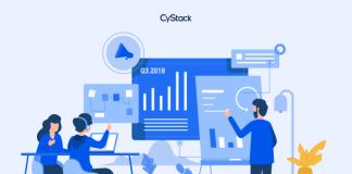 CyStack_hơn 120.000 website bị tin tặc tấn công trong quý 3 năm 2018