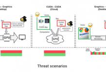securitydaily_Tấn công kênh phụ GPU
