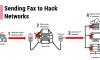Tin tặc có thể tấn công hệ thống mạng thông qua số máy fax